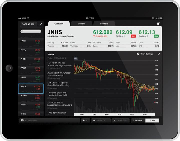 TD Ameritrade Mobile Trader iPad