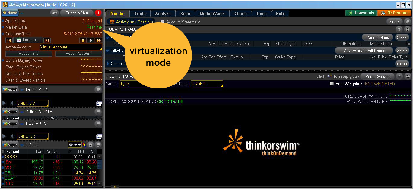 thinkOnDemand Virtualization Mode