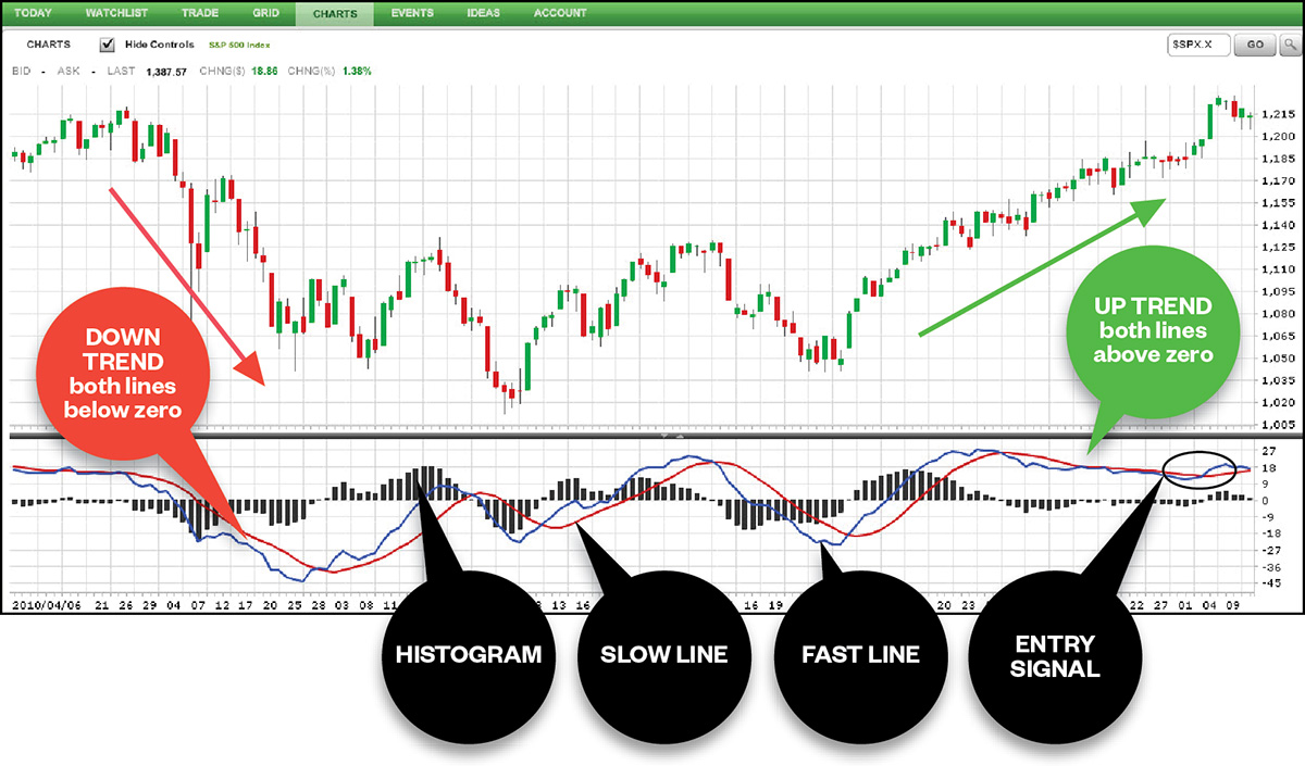 Live Wanchain / Bitcoin chart. Free online platform for market analysis. Economic calendar, international coverage, technical indicators & latest news.