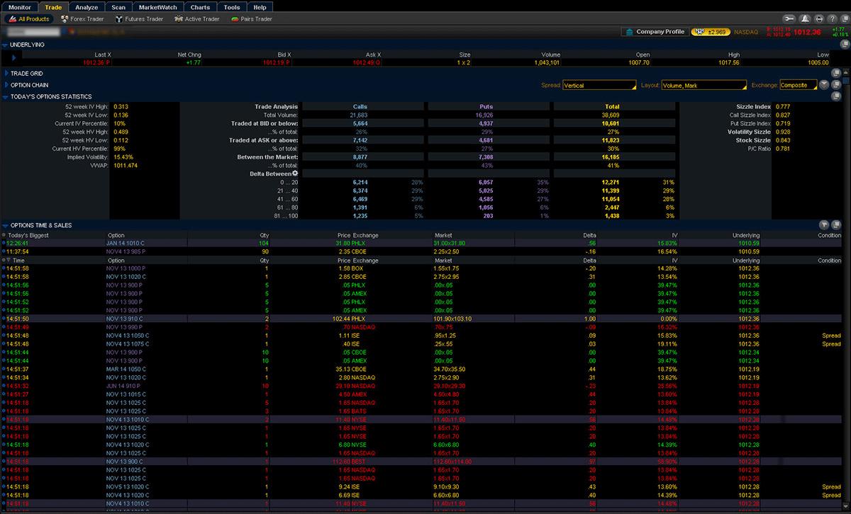 Trader Math Chart