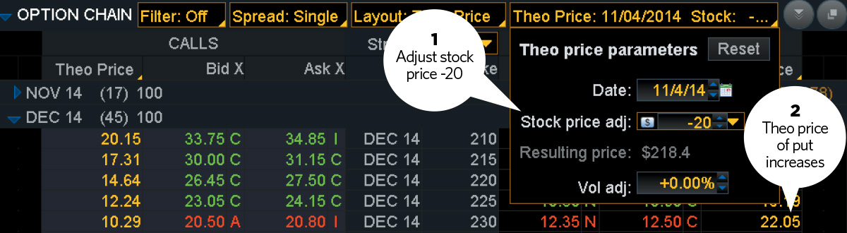Trading System Special: Testing Your Trade in Under a...- Ticker Tape