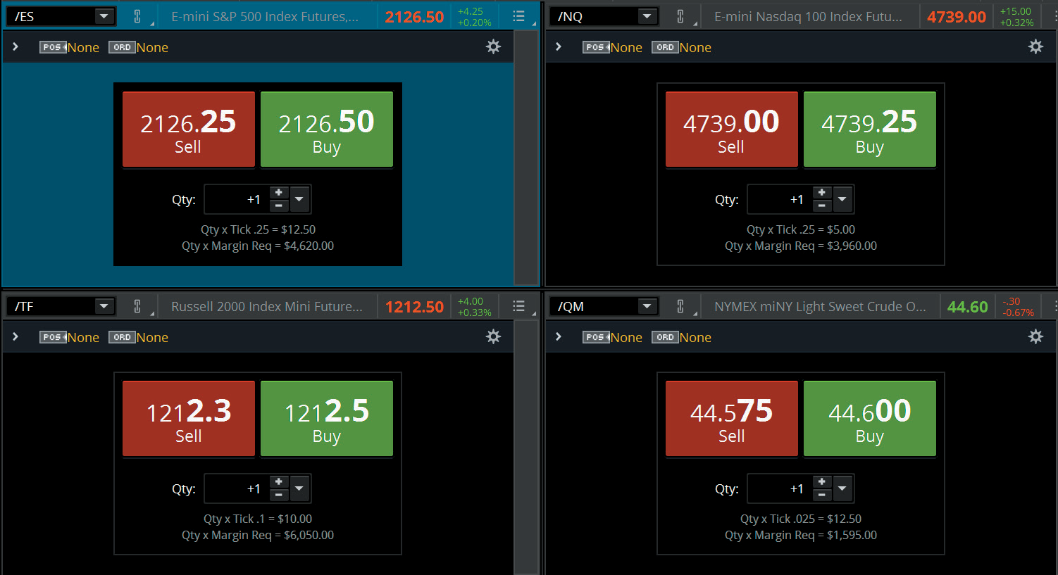 futures trading screen