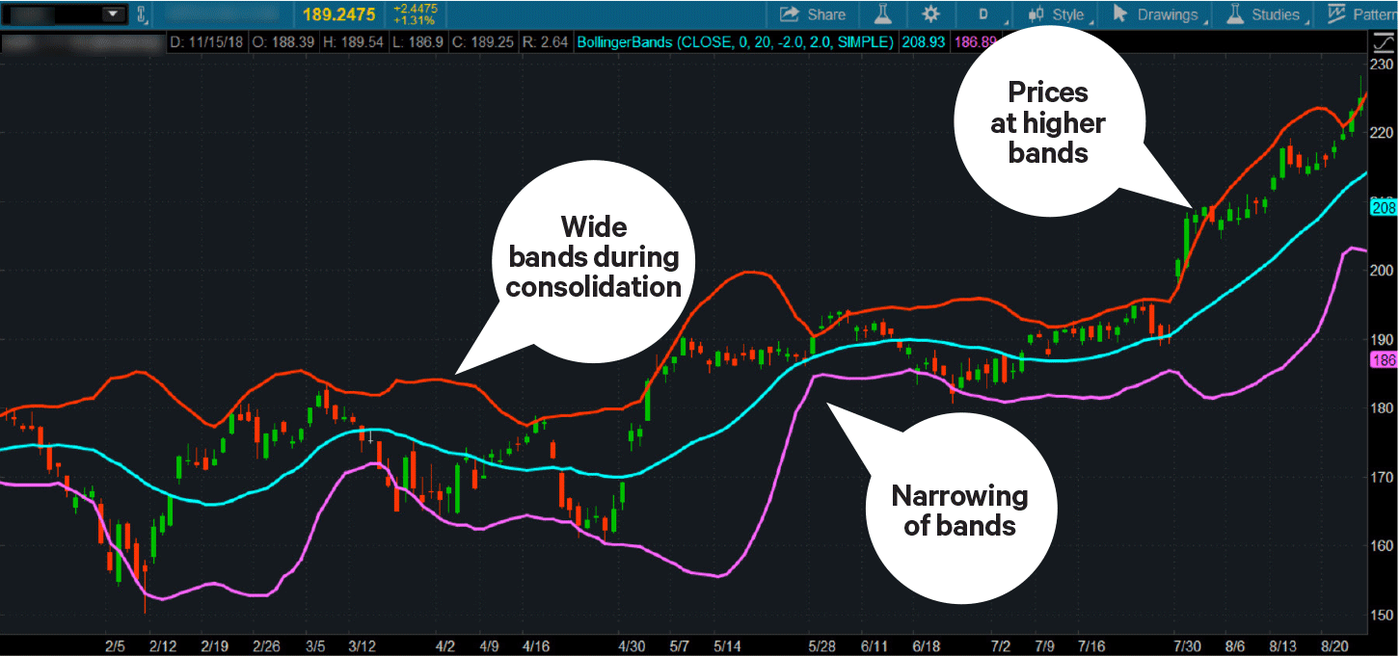 Alt Vol: The Other Indicators You Could Be Watching- Ticker Tape