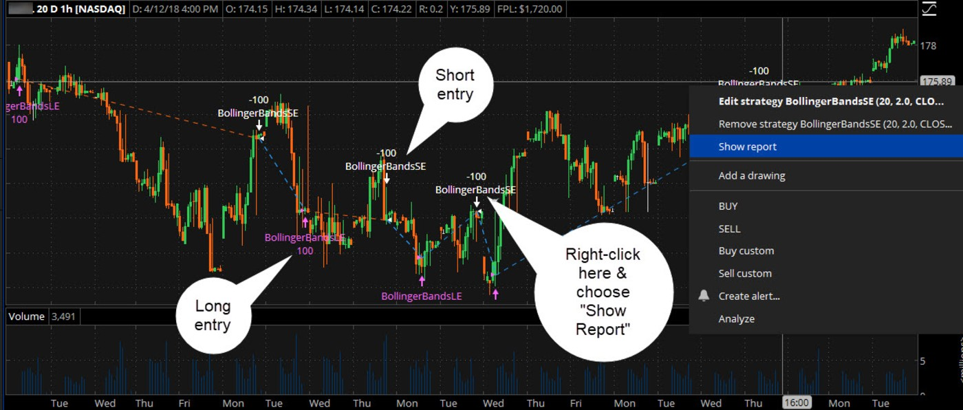 thinkorswim Charts That Rule the World: Become a Char