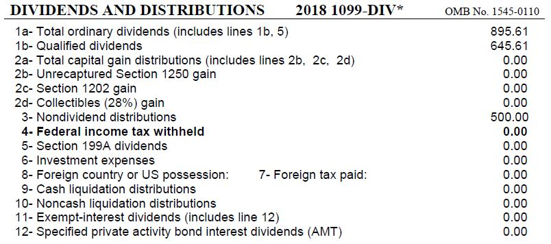 1099-DIV 101: The Basics of Dividend Income Forms & T
