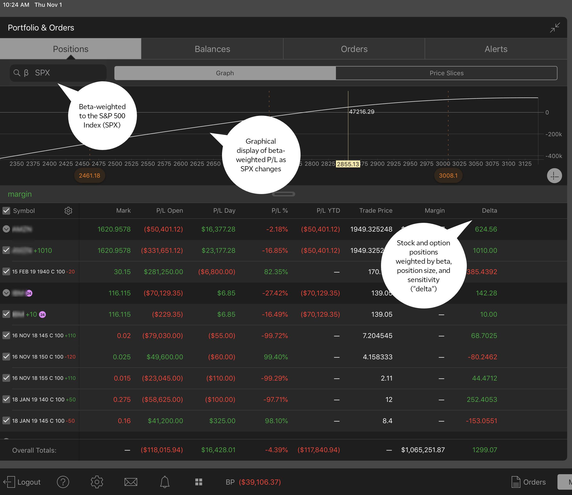 Mobile Trader Analyze: Beta-Weighting, Analysis, Stre
