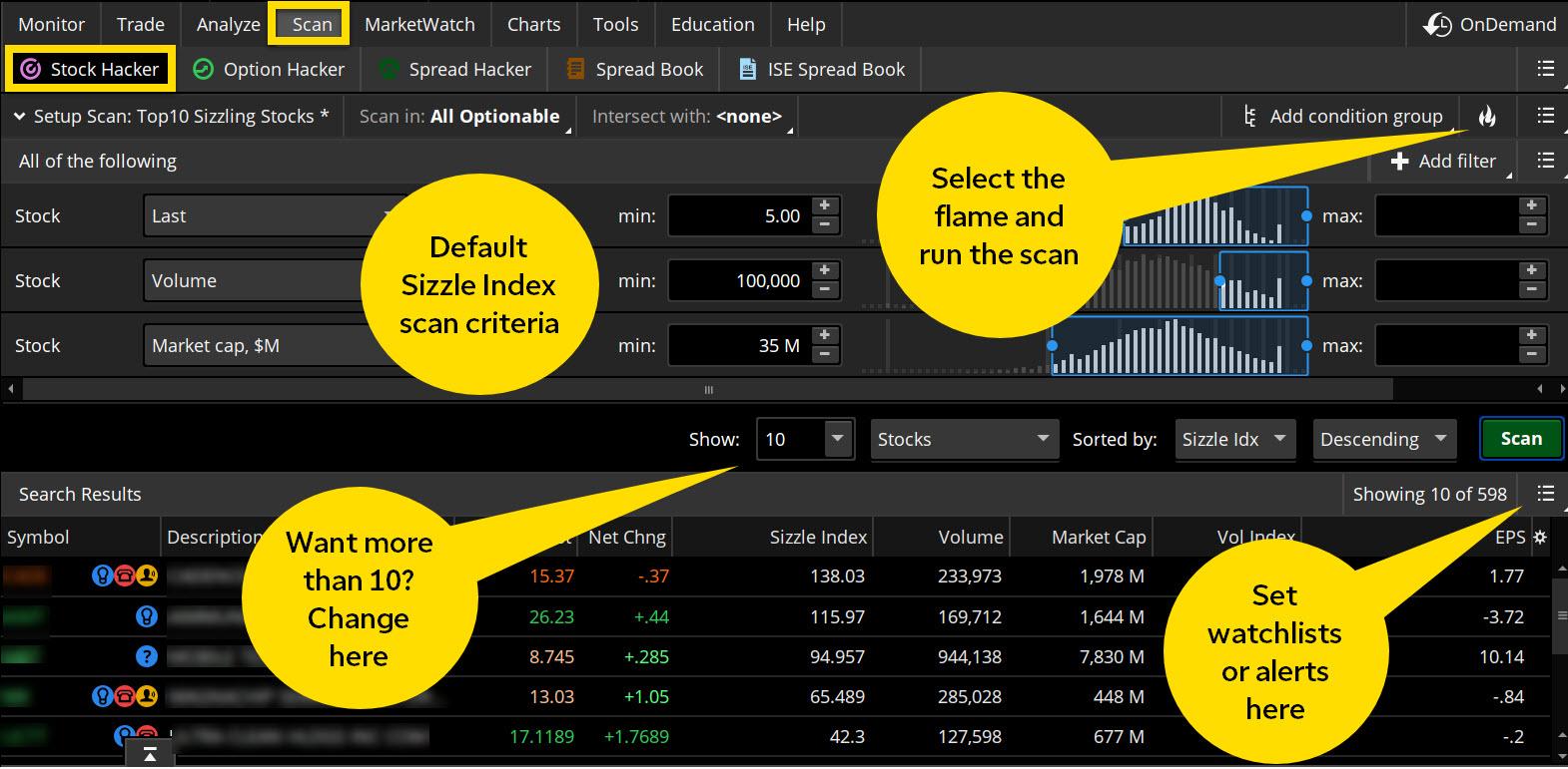 thinkorswim pentru opțiuni binare cum să creați propriul mod de a câștiga bani pe Internet