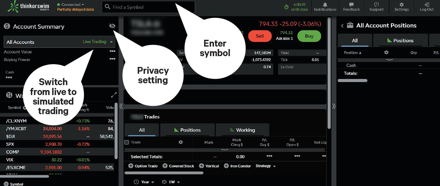 Thinktank Trading With Thinkorswim Web Ticker Tape