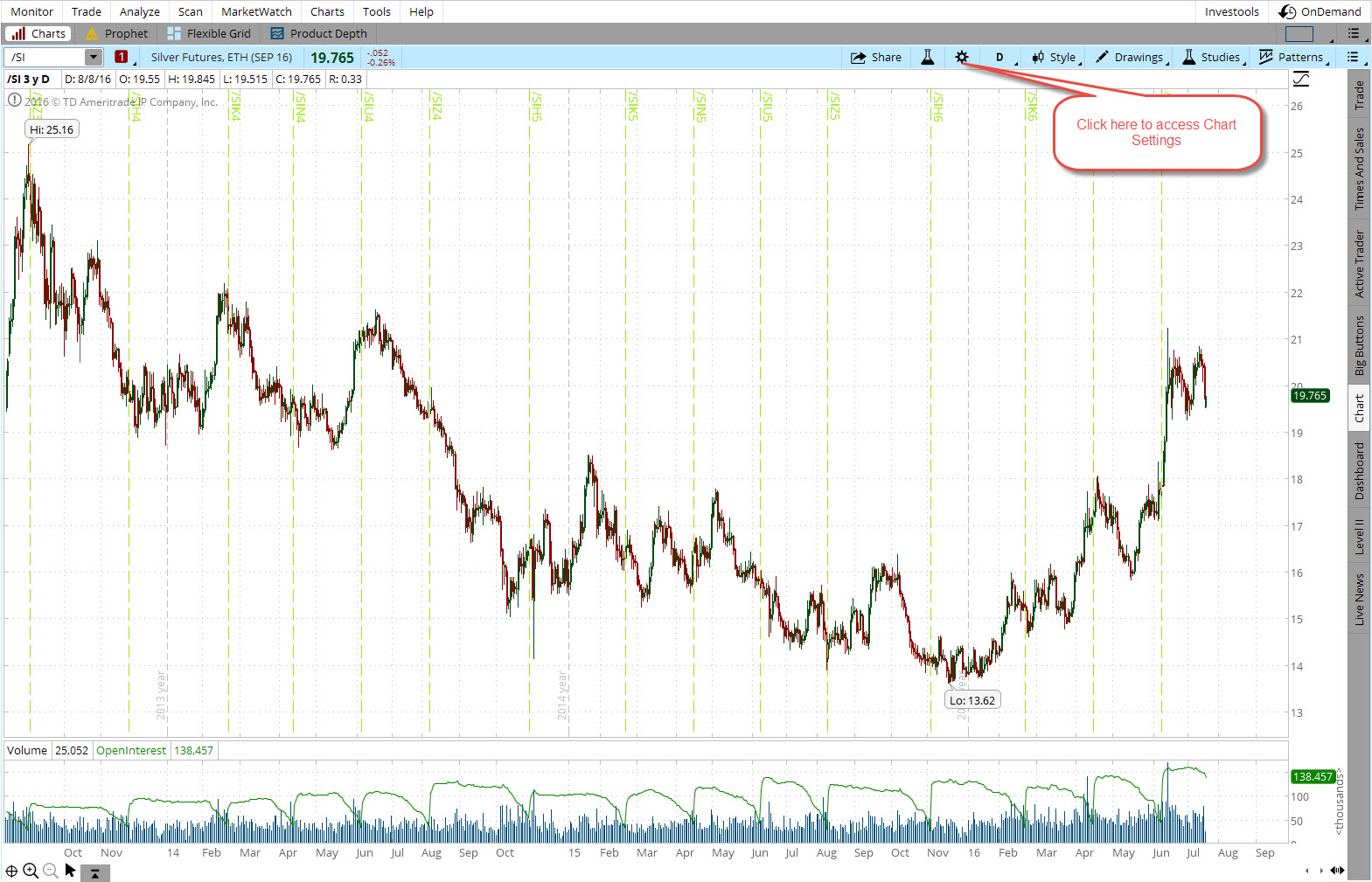 Move Over Sp 500 Silver Is Performing Well This Year Ticker Tape