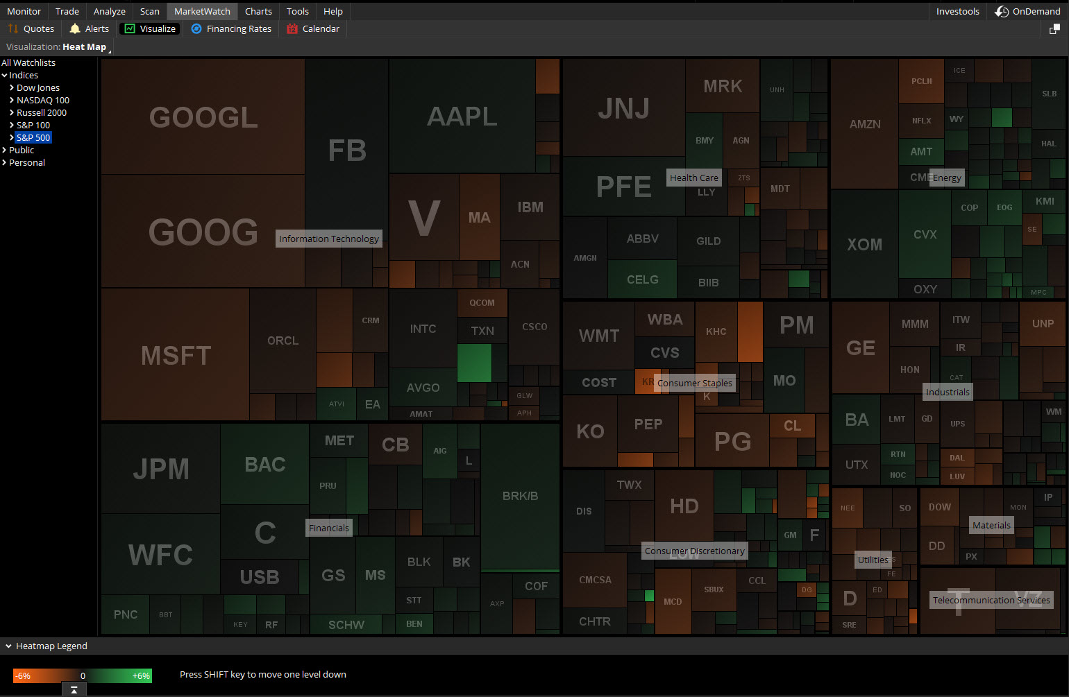 S&P 500 Sector Heat Map