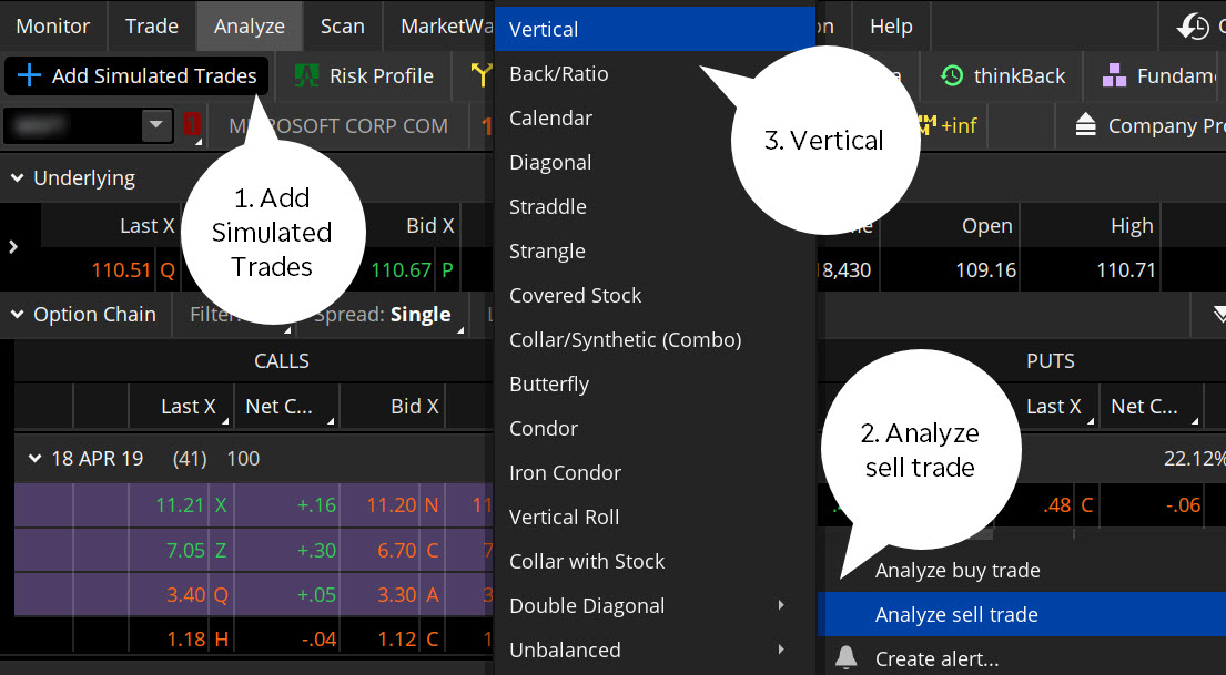 Analyze vertical options spread