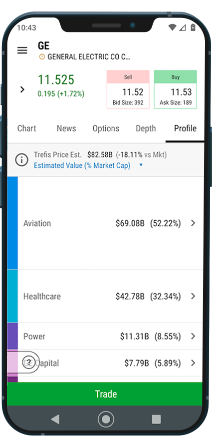Company Profile Tool Revenue-Generating Divisions