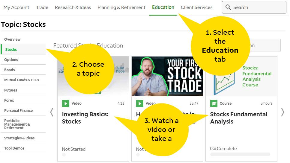Trading online tool demos, education