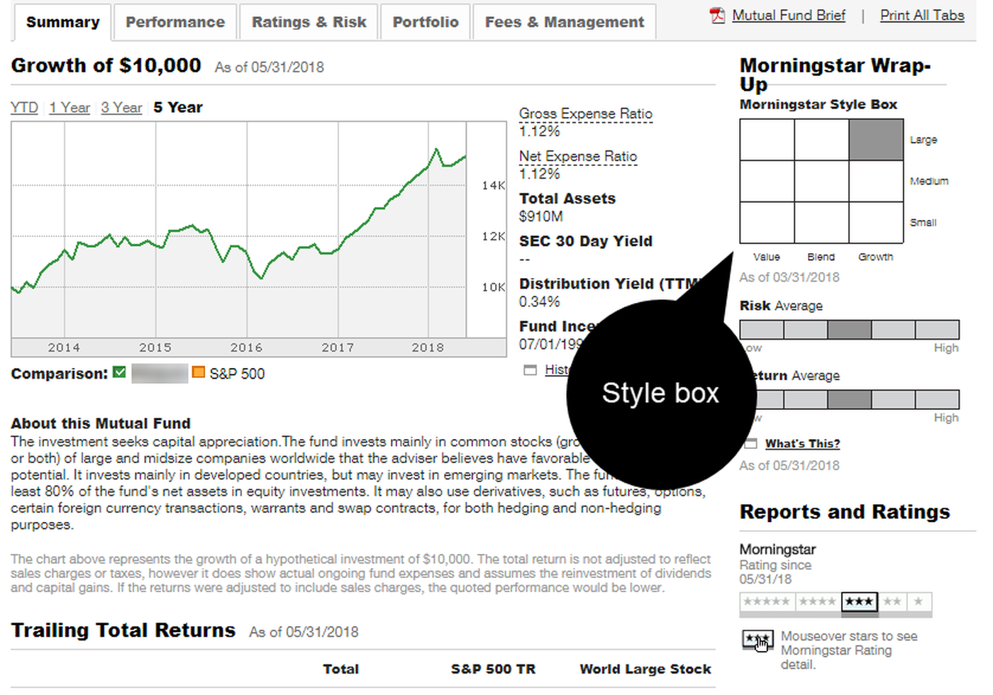 Growth vs value Morningstar style box