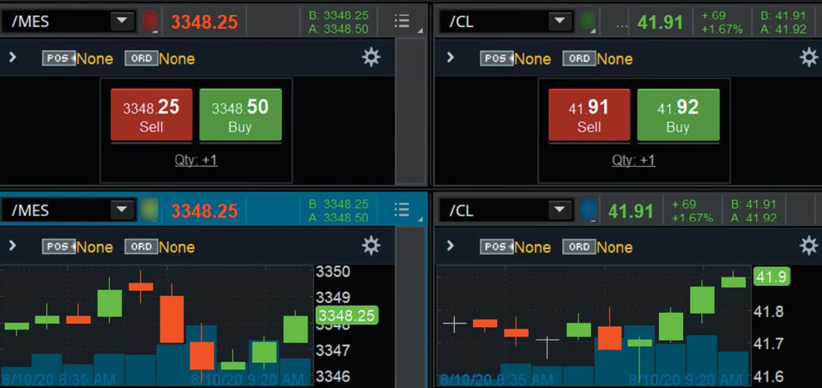 futures trader chart setup in thinkorswim
