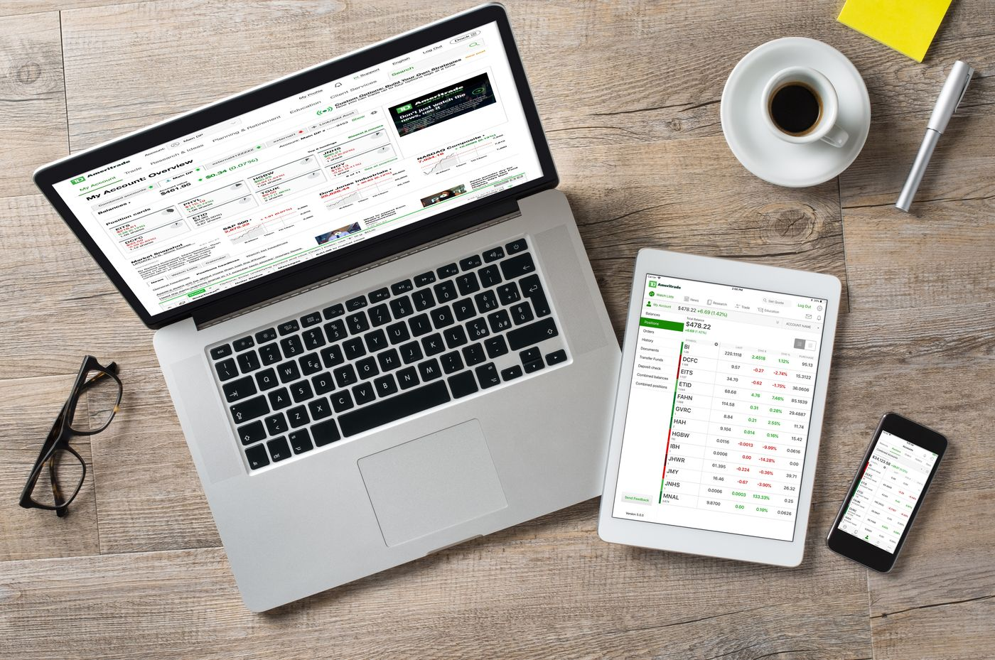 https://tickertapecdn.tdameritrade.com/assets/images/pages/md/Mobile trading user experience