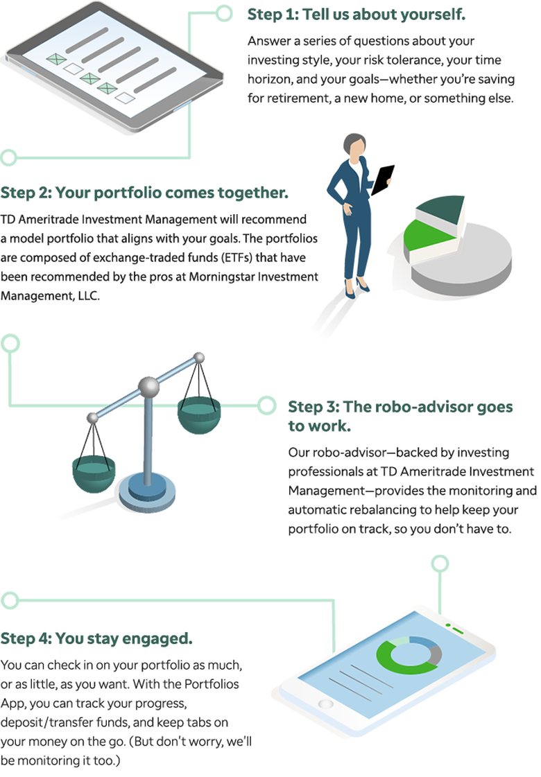 How do robo advisors work