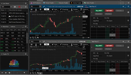 https://tickertapecdn.tdameritrade.com/assets/images/pages/md/thinkorswim trading platform reskin