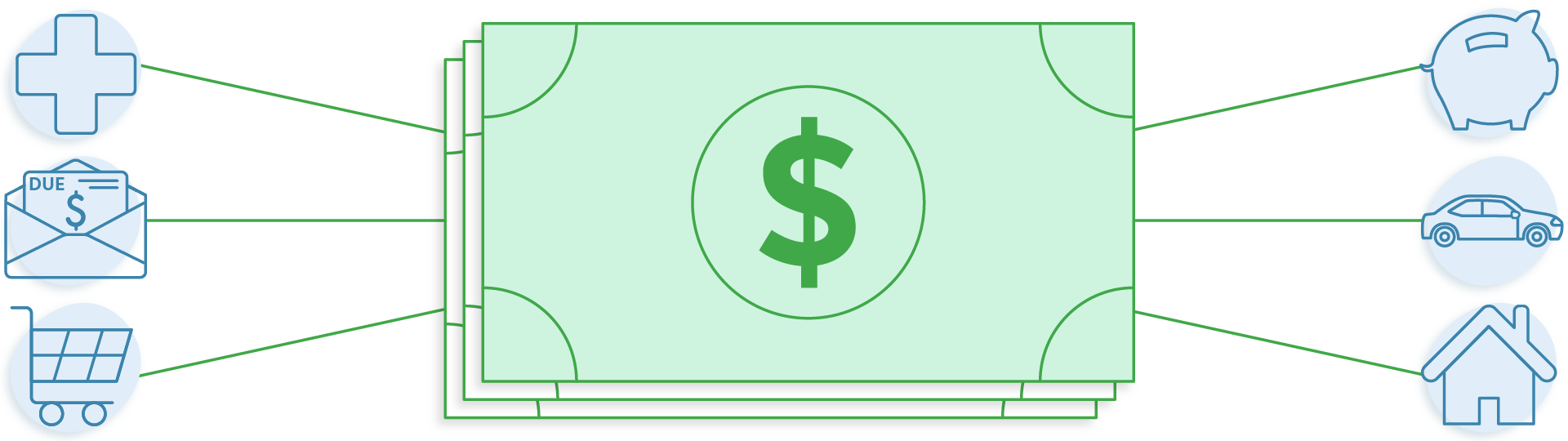 Illustration of a stack of money and icons indicating healthcare, bills, groceries, savings, auto expenses, and home expenses