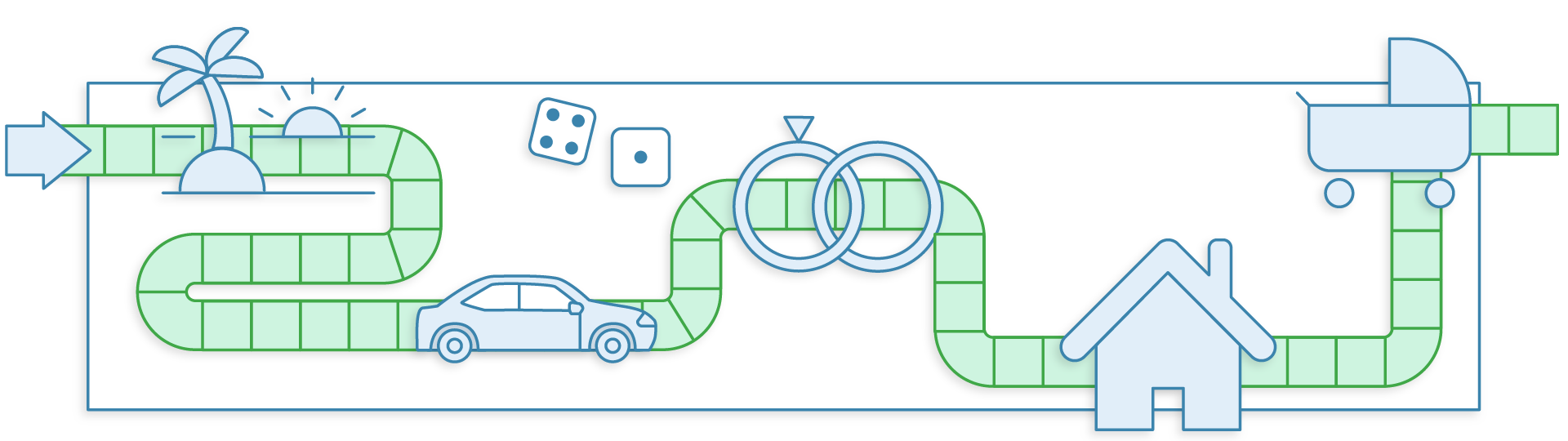 Illustration of a pathway with a car moving through vacations, marriage, home ownership, and having children