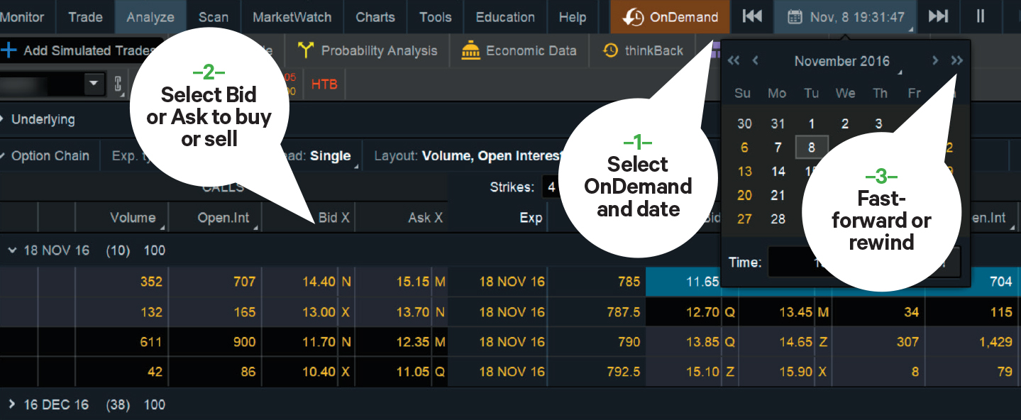 OnDemand on thinkorswim