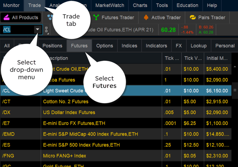 <b>FIGURE 3: FUTURES CONTRACT SPECS.</b> When it comes to futures and options based on them, the specs vary. Fortunately, the specs can be found on thinkorswim. Chart source: The thinkorswim platform. <i>For illustrative purposes only. Past performance does not guarantee future results.</i>