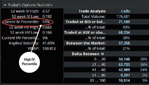 https://tickertapecdn.tdameritrade.com/assets/images/pages/md/IV percentile options statistics