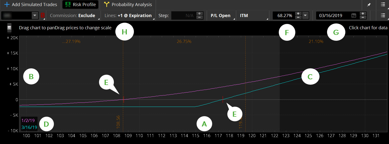 Risk Profile tool for options position
