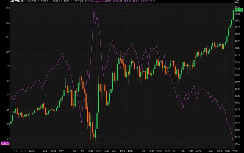 russell 2000 vs. 10-year Treasury Index