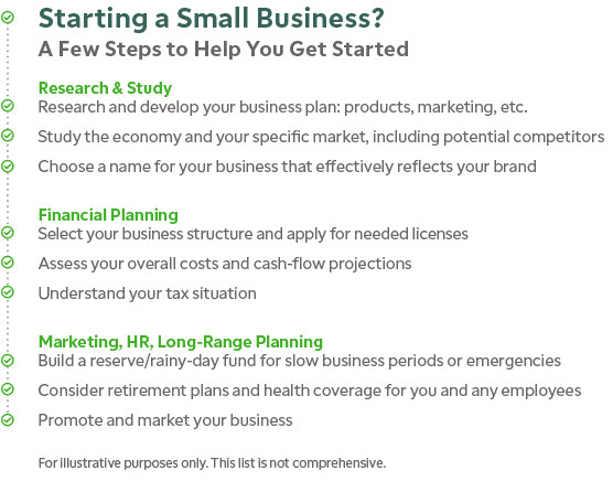 Checklist: Starting a small business