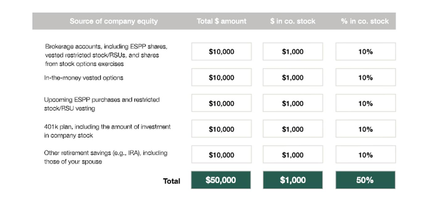 Download PDF to determine your net worth in company stock