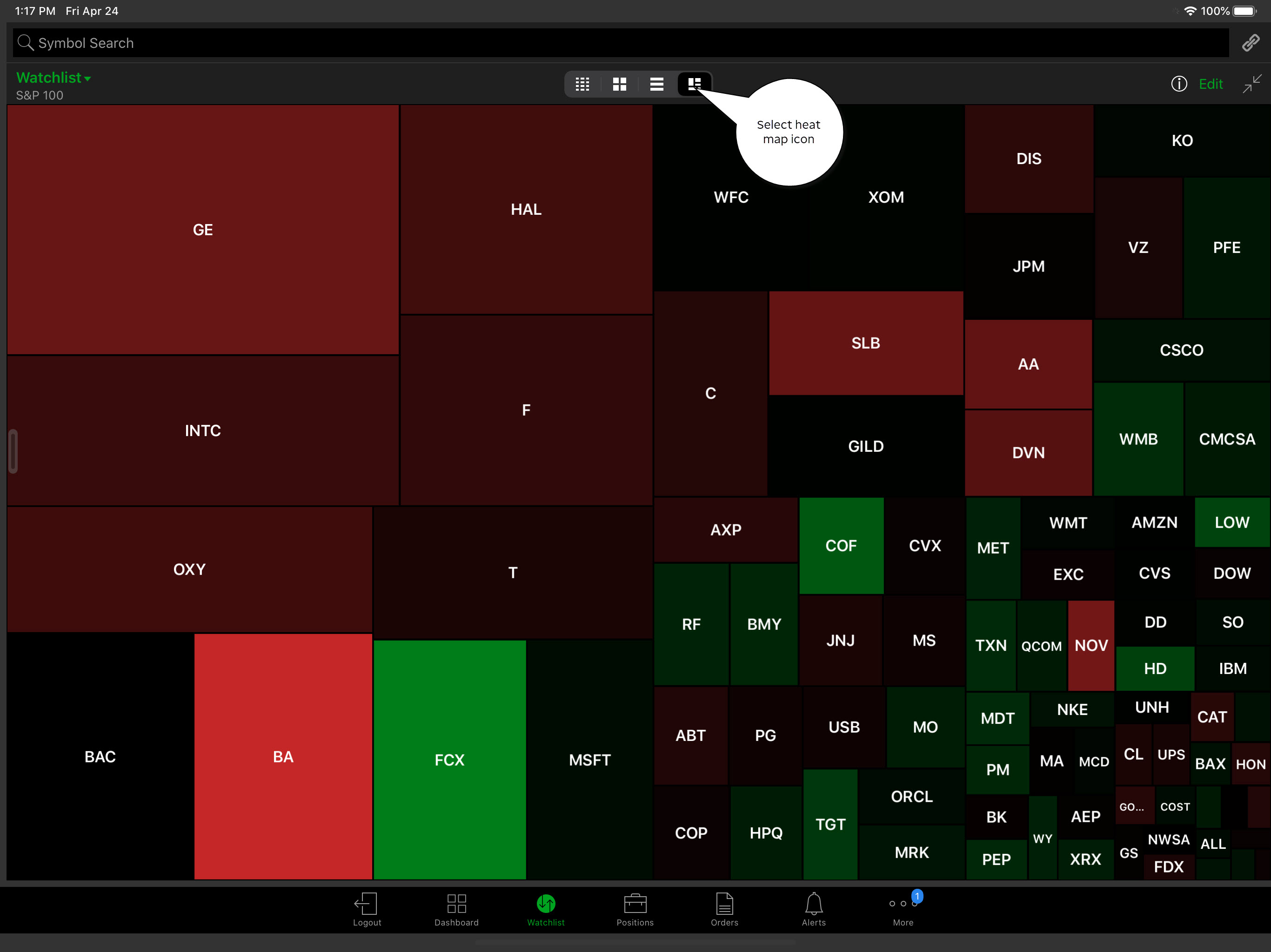 thinkorswim heat map