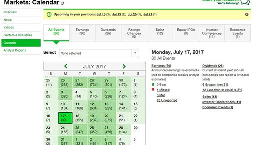 https://tickertapecdn.tdameritrade.com/assets/images/pages/md/Market Calendar