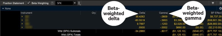 Beta weight options gamma in your stock portfolio to see gamma relative to delta