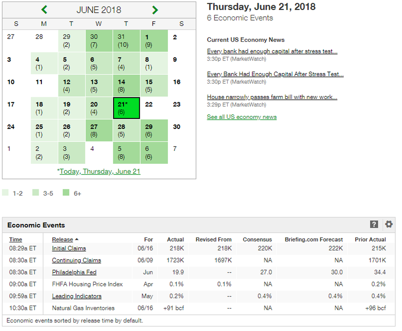 Got an Eye on the Markets? Here\'s a Calendar to Help You Keep Track ...