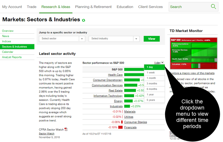 Stock sectors and industries